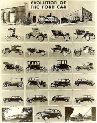 The evolution of the Ford Motor Company in pictures